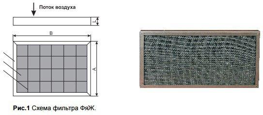 Фильтр ячейковый ФяЖ схема
