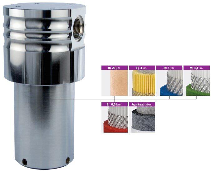 CHP-series Omega Air l Фильтры сжатого воздуха