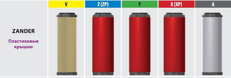OMEGA AIR с пластиковой крышкой для ZANDER