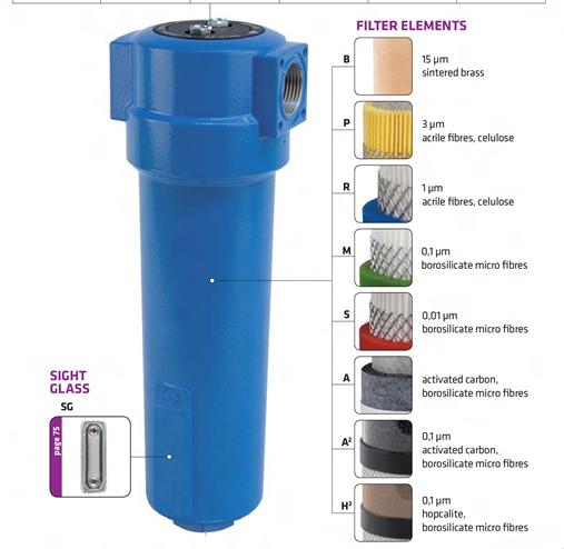 Фильтр очистки сжатого воздуха