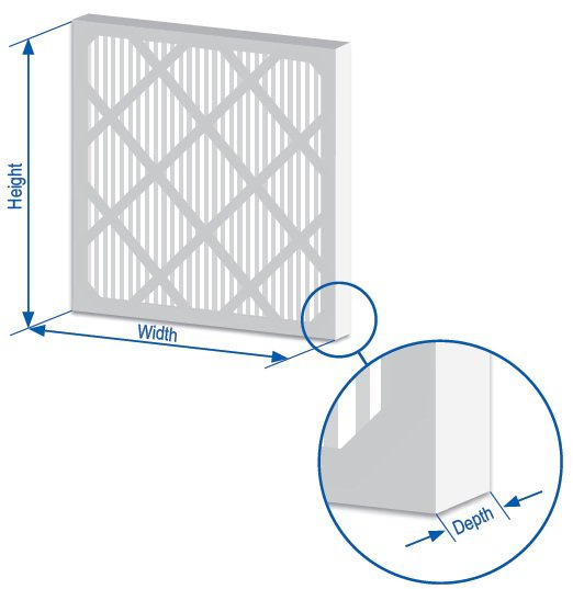 Panel Filters for Air Ventilation