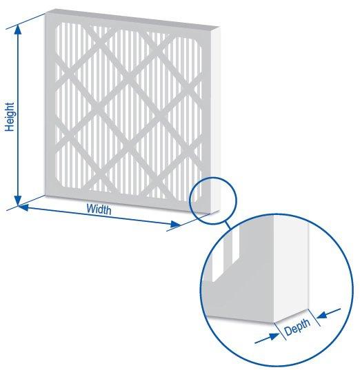 Панельні рамкові фільтри до вентиляції