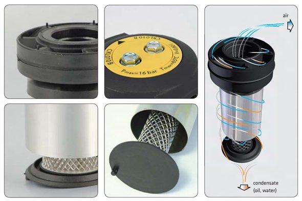 Сепараторы для сжатого воздуха компрессора