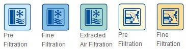 Панельні фільтри вентиляції